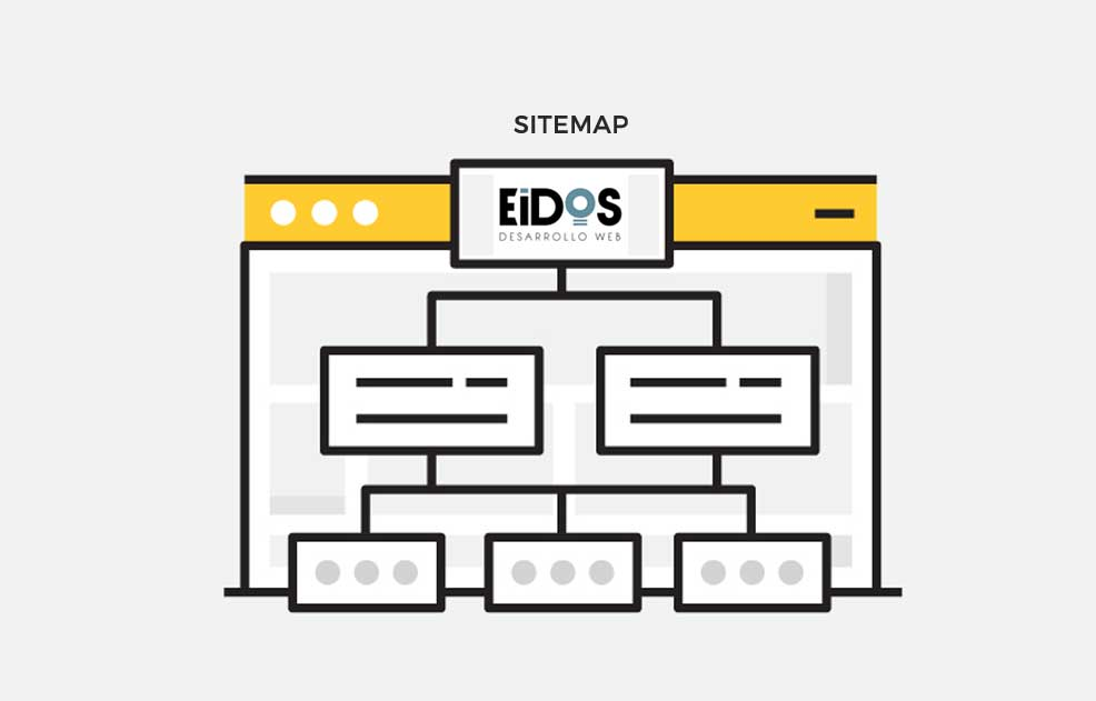 Como hacer un sitemap